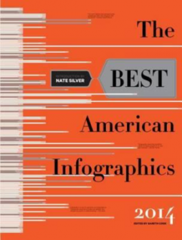 BEST AMERICAN INFOGRAPHICS 2014, THE