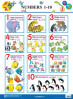POSTER: NUMBERS 1 - 10